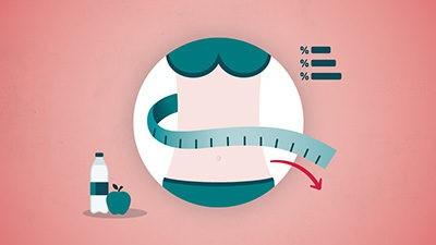 Dietas da moda e perda de peso